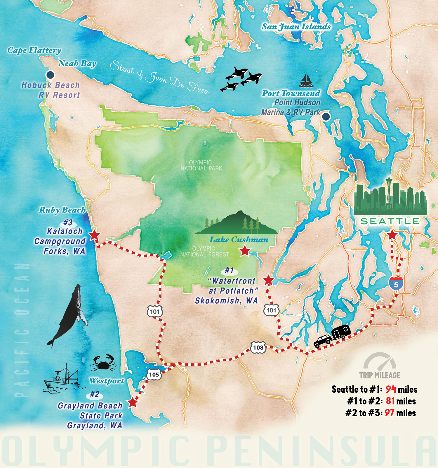 Map of the Olympic Peninsula in Washington State via J5MM.comj // #Airstream #GoRVing